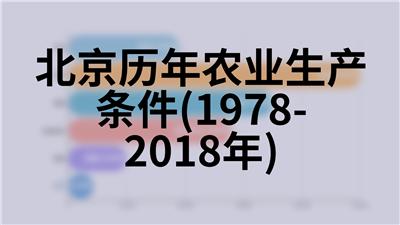 北京历年农业生产条件(1978-2018年)