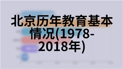 北京历年气象情况(1978-2018年)