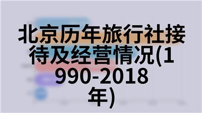 北京历年污水处理及环境卫生(1978-2018年)