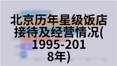 北京历年消防建设情况(1996-2018年)