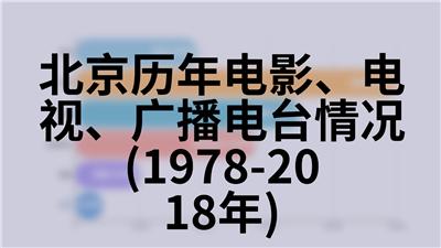 北京历年科技成果及获奖情况(2001-2018年)