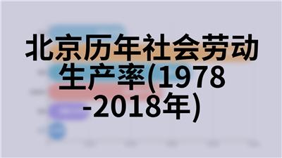 北京历年科技活动及专利情况(1985-2018年)