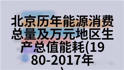 北京历年规模以上工业产品产量(1978-2018年)