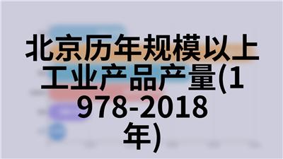 北京历年规模以上第三产业法人单位主要指标(2004-2017年)
