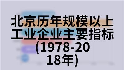 北京历年证券市场交易情况(2000-2018年)