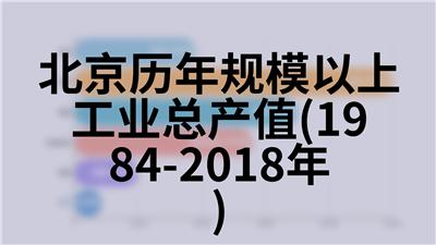 北京历年连锁企业基本情况(2001-2018年)