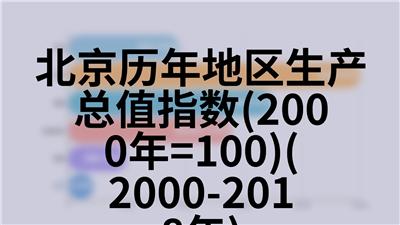 北京历年地方政府预算支出(1997-2018年)