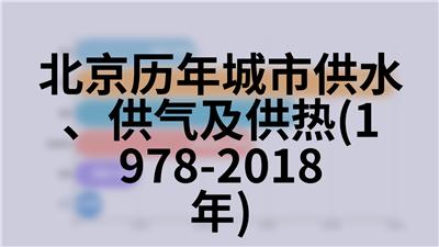 北京历年城镇单位在岗职工年末人数及工资总额(1978-2018年)