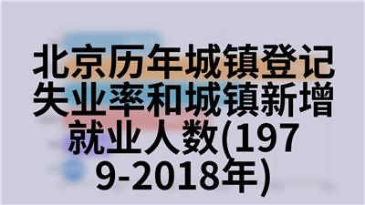 北京历年婚姻登记(1981-2018年)