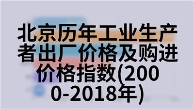 北京历年幼儿园基本情况(1978-2018年)