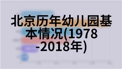 北京历年房地产开发情况(1990-2018年)