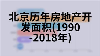 北京历年报纸、期刊、图书出版情况(1978-2017年)