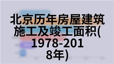 北京历年按三次产业分万元地区生产总值能耗及能耗下降率(2001-2017年)