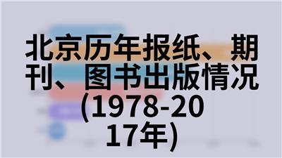 北京历年按客源地分入境旅游者人数(1978-2018年)