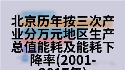 北京历年按登记注册类型分从业人员年末人数(1978-2018年)