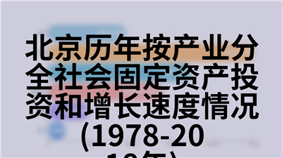 北京历年支出法地区生产总值(1978-2018年)