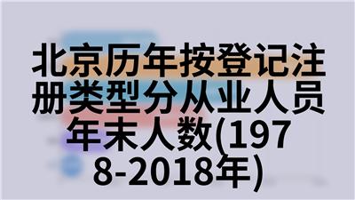 北京历年教育基本情况(1978-2018年)