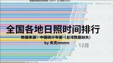 你的城市阳光够不够充足?主要城市日照时间排行-数据可视化