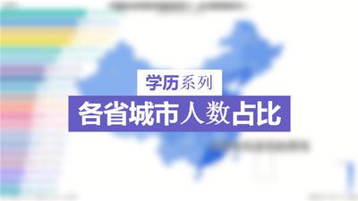 【学历系列】各省受教育程度人数占比(城市)(台湾暂无数据)