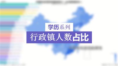 【学历系列】各省受教育程度人数占比(镇)(台湾暂无数据)
