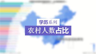 【学历系列】各省受教育程度人数占比(农村)(台湾暂无数据)