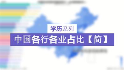 【学历系列】中国各行业学历情况分布(台湾暂无数据)【简】
