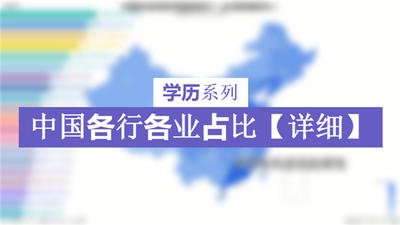 【学历系列】中国各行业学历情况分布(台湾暂无数据)【详细】