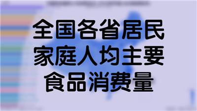 全国各省居民家庭人均主要食品消费量(2018年年鉴)(台湾数据缺失)