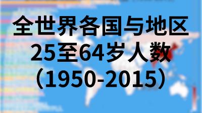 全世界各国与地区25至64岁人数(1950-2015)