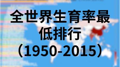 全世界生育率最低排行(1950-2015)