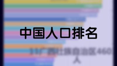 中国各省及地区人口排名