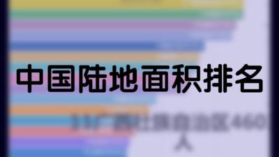 中国各省及地区陆地面积排名-数据可视化
