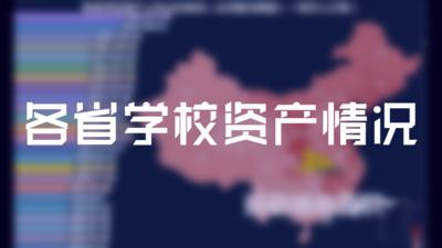 各省学校资产情况(台湾暂无数据)