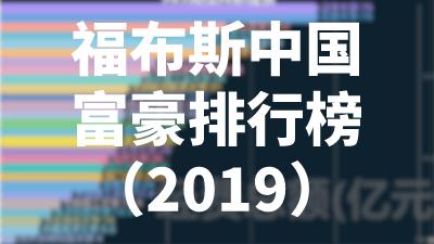 福布斯中国富豪排行榜(2019)