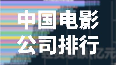 中国电影公司排行