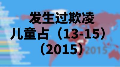发生过欺凌的儿童占比(13-15)(2015)