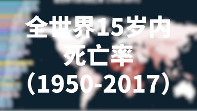 全世界15岁内死亡率(1950-2017)