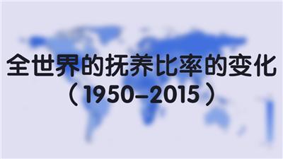 全世界的抚养比率的变化(1950-2015)