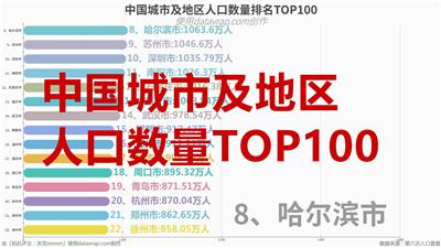 世界各国及地区人口数量排名TOP100-数据可视化