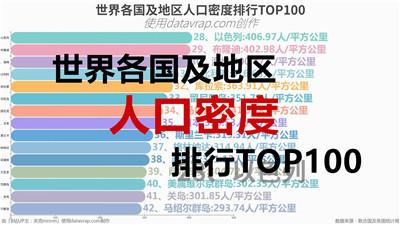 世界各国及地区人口密度排行TOP100