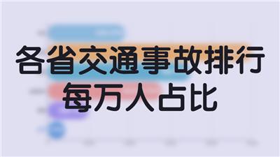各省交通事故排行每万人占比(台湾暂无数据)(2017)