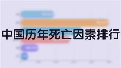 中国历年死亡因素排行
