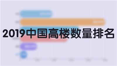 2019中国高楼数量排名