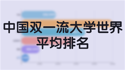 中国双一流大学世界平均排名