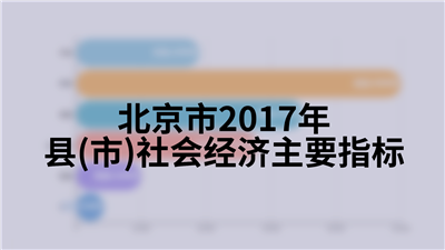 北京市2017年县(市)社会经济主要指标