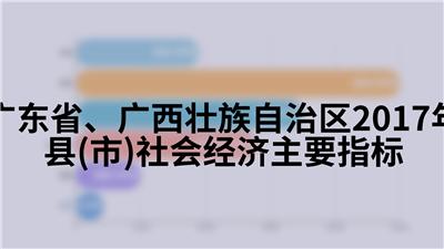广东省、广西壮族自治区2017年县(市)社会经济主要指标
