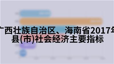 广西壮族自治区、海南省2017年县(市)社会经济主要指标