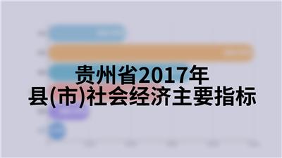 贵州省2017年县(市)社会经济主要指标