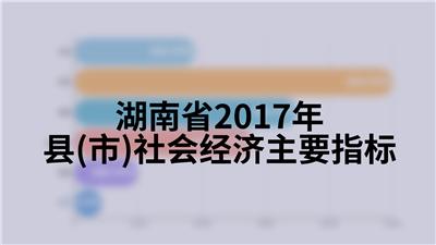 湖南省2017年县(市)社会经济主要指标