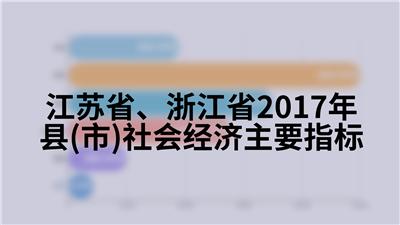 江苏省、浙江省2017年县(市)社会经济主要指标